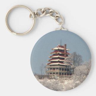 Snowfall on the Pagoda Basic Round Button Keychain