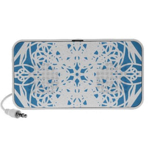 Snowflake Notebook Speakers