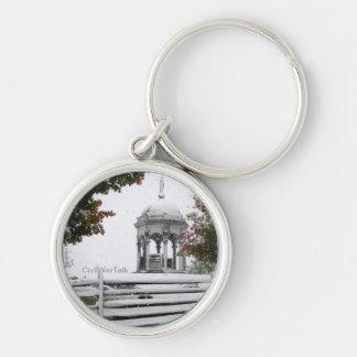 Snowy Antietam Keychain