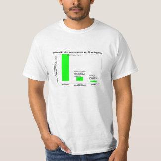 SoBaNaNos vs. Elswhere : Awesome T-Shirt