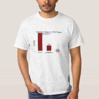 SoBaNaNos vs. Elswhere : Intelligence T-Shirt