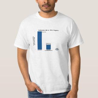 SoBaNaNos vs. Elswhere : Wit T-Shirt