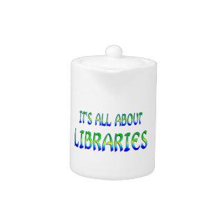 Sobre bibliotecas