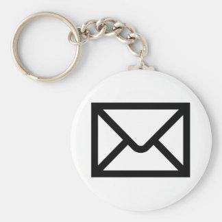 Sobre del correo llavero redondo tipo pin