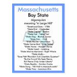 Sobre Massachusetts Postal