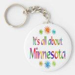 Sobre Minnesota Llavero