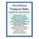 Sobre Montana Tarjetas Postales