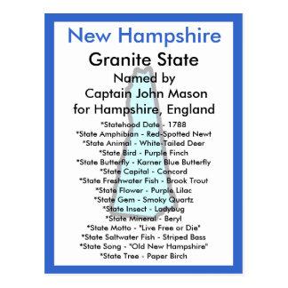 Sobre New Hampshire Postal