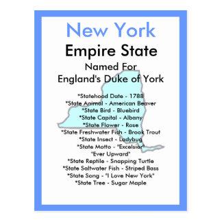 Sobre Nueva York Postal