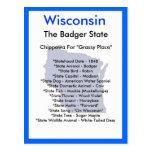 Sobre Wisconsin Postales