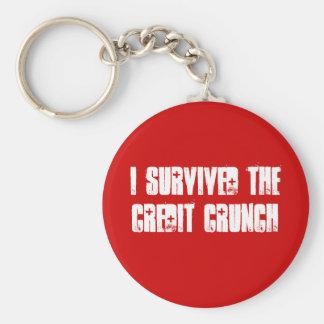 Sobreviví el llavero de la contracción del crédito