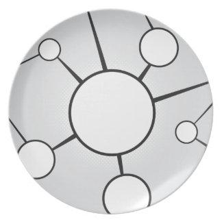 Social Circles Diagram Design Dinner Plates