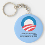 Social Justice is not socialism Keychains