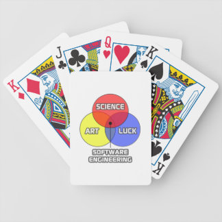 Software Engineering .. Science Art Luck Bicycle Playing Cards