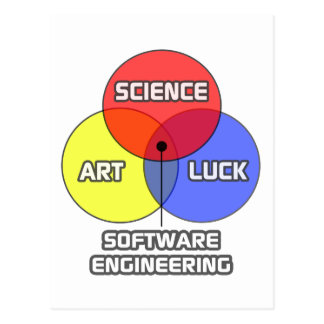 Software Engineering .. Science Art Luck Postcard