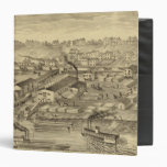 Soho Saw and Planing Mills and Barge Yards Binder