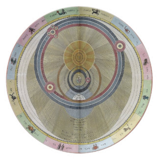 Solar Chart Plate