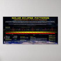 Solar Eclipse Pattern Poster