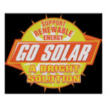 Solar Energy Solution Posters