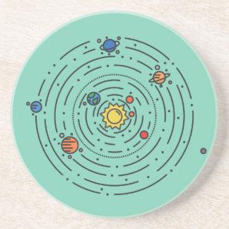 Solar System Coaster
