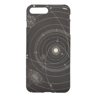 Solar System Comets Stars Vintage Celestial Orbit iPhone 8 Plus/7 Plus Case