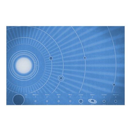 Solar System Cool Poster