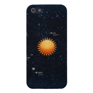 Solar System Cover For iPhone SE/5/5s