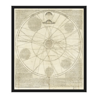 Solar System Diagram by William Whiston (1720) Canvas Print