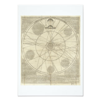 Solar System Diagram by William Whiston (1720) Card