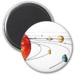 Solar System Fridge Magnets
