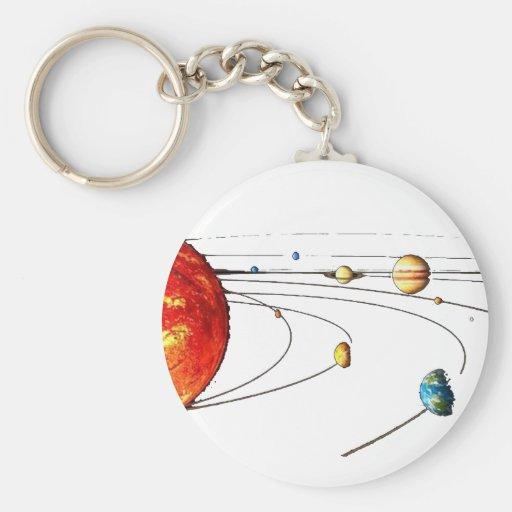 Solar System Key Chain