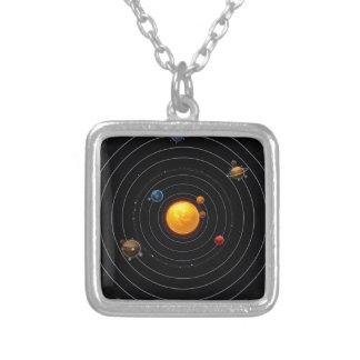 Solar System Custom Jewelry