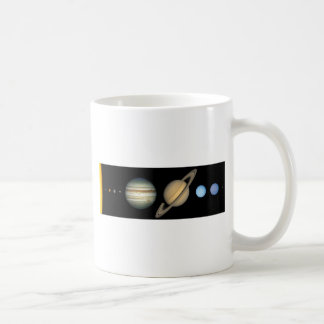 Solar system on the scale - Solar System scale