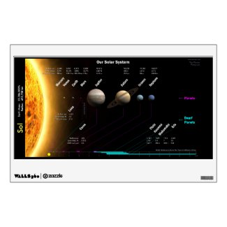 Solar System Map Wall Decal