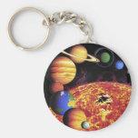 Solar System Planets Keychain Basic Round Button Keychain
