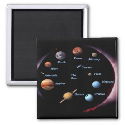 planets of solar system. Solar System Planets magnet by