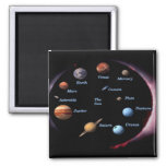 Solar System Planets magnet 2 Inch Square Magnet