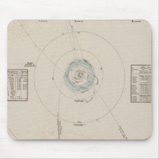 Solar system Planets Mouse Pad