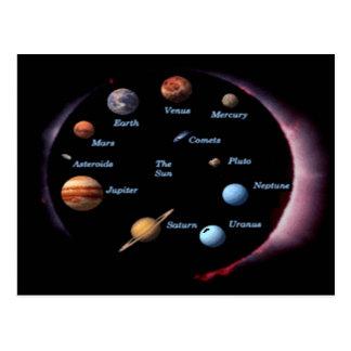 Solar System Planets Postcard