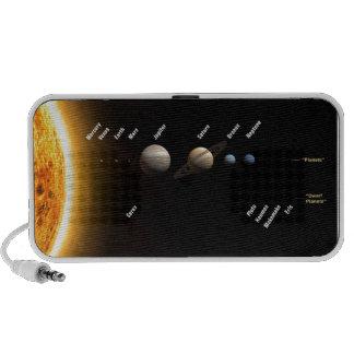 Solar System iPhone Speaker
