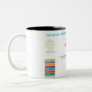 Solar System Subway Cup Two-Tone Coffee Mug