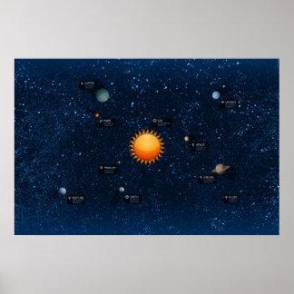 solarzzzzSolar System Poster