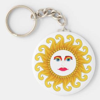 solstice 2012 summer keychain