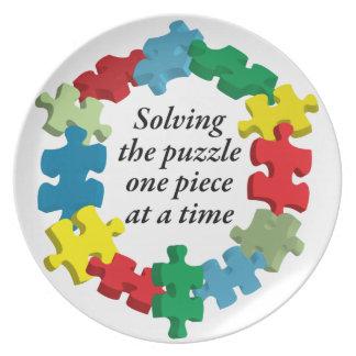 Solucionando el rompecabezas… Placa blanca Plato