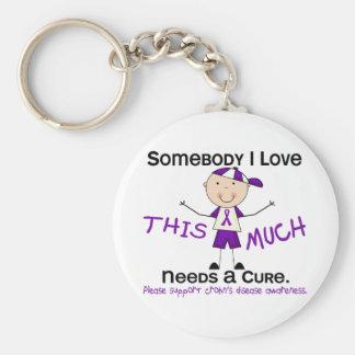 Somebody I Love - Crohns Disease (Boy) Keychain