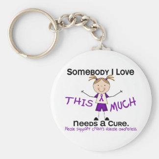 Somebody I Love - Crohns Disease (Girl) Keychain