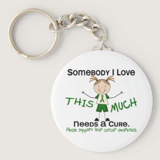 Somebody I Love - Liver Cancer (Girl) Keychain