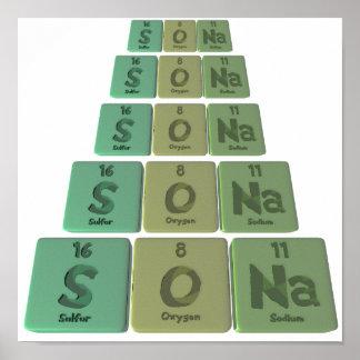 Sona as Sulfur Oxygen Sodium Print