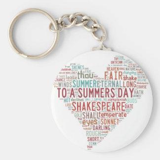 Soneto 18 de Shakespeare Llaveros Personalizados