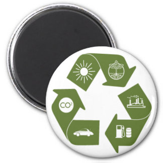 Sonic Biodiesel Fridge Magnet - Recycle Fuel